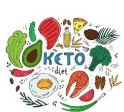 Disadvantages of Ketogenic Diet